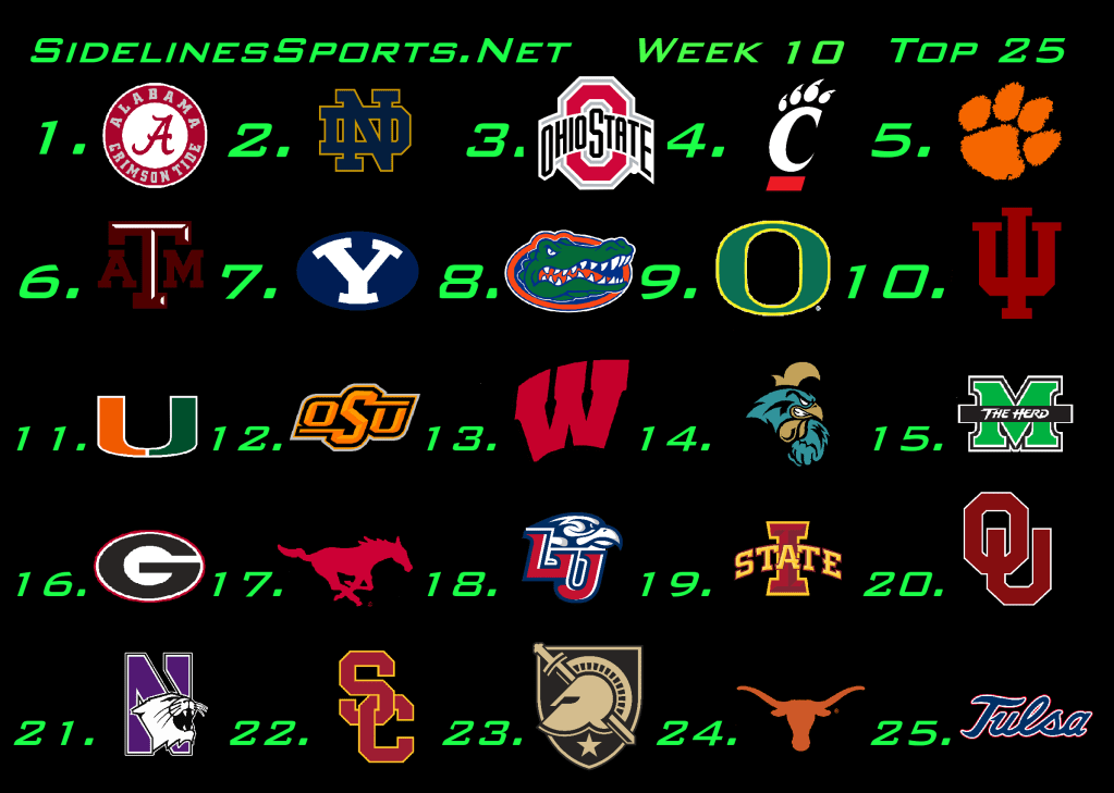 College Football Top 25 Poll